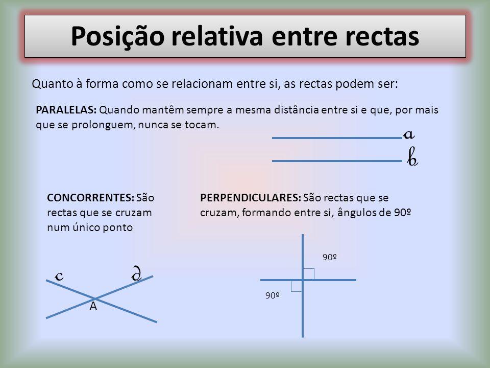 Posição relativa entre rectas