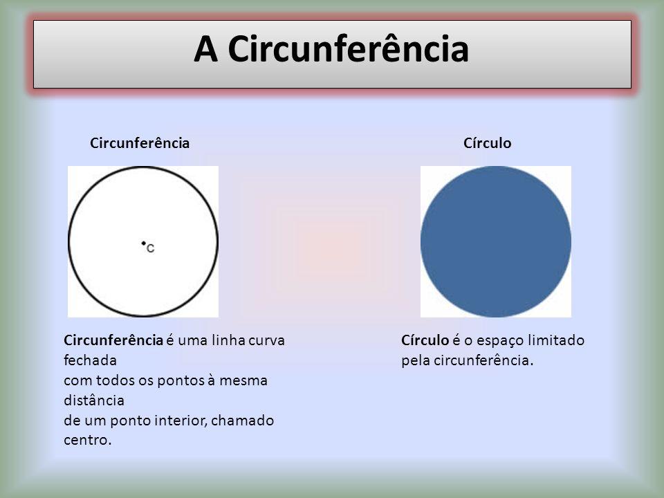 A Circunferência Circunferência Círculo