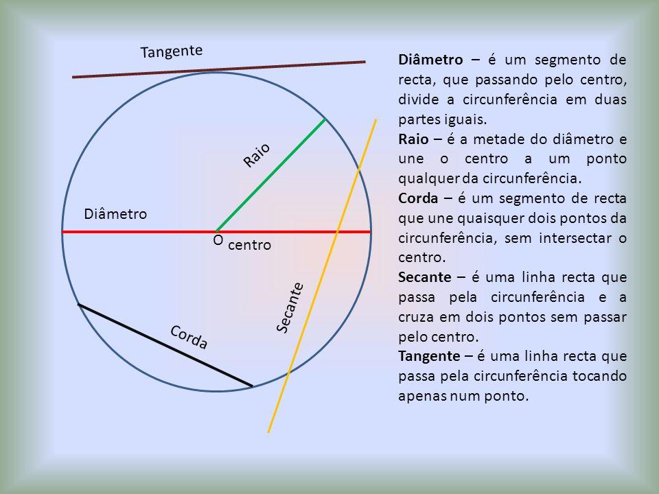 Tangente Diâmetro – é um segmento de recta, que passando pelo centro, divide a circunferência em duas partes iguais.