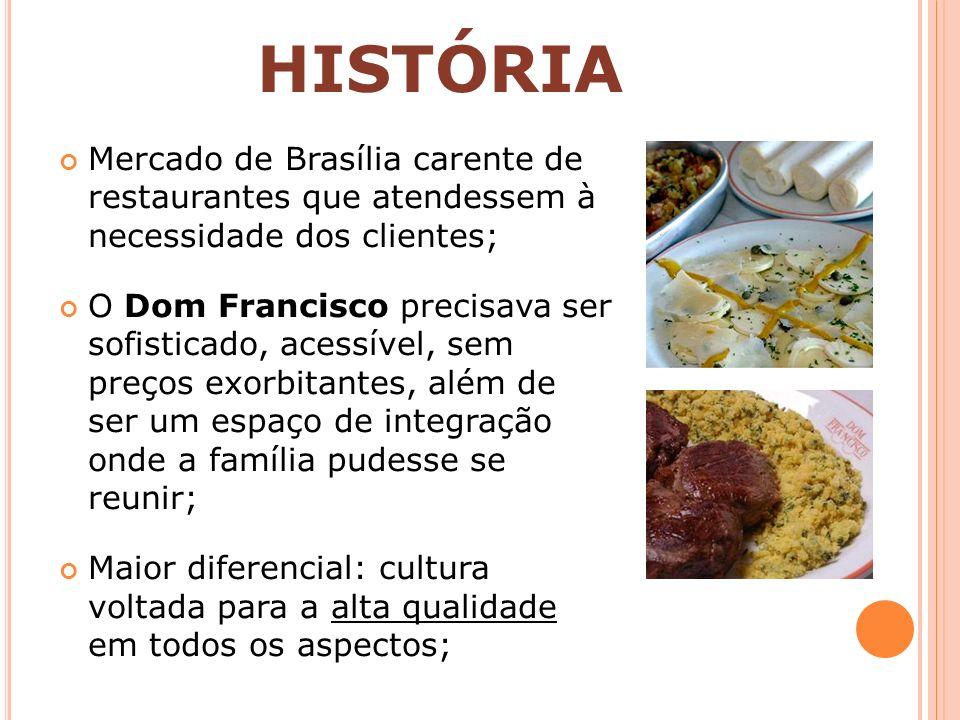 HISTÓRIAMercado de Brasília carente de restaurantes que atendessem à necessidade dos clientes;