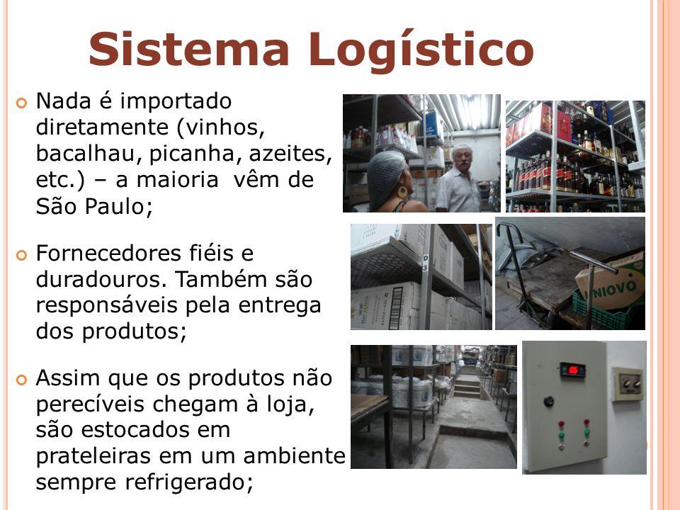 Sistema Logístico Nada é importado diretamente (vinhos, bacalhau, picanha, azeites, etc.) – a maioria vêm de São Paulo;