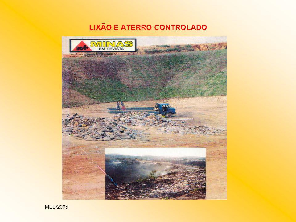 LIXÃO E ATERRO CONTROLADO