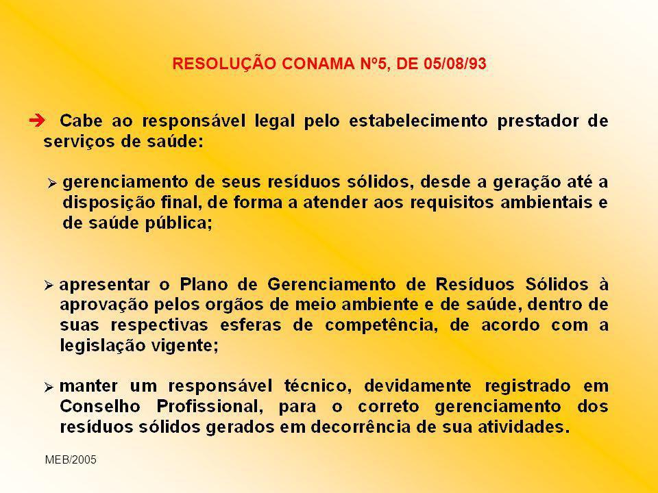 RESOLUÇÃO CONAMA Nº5, DE 05/08/93