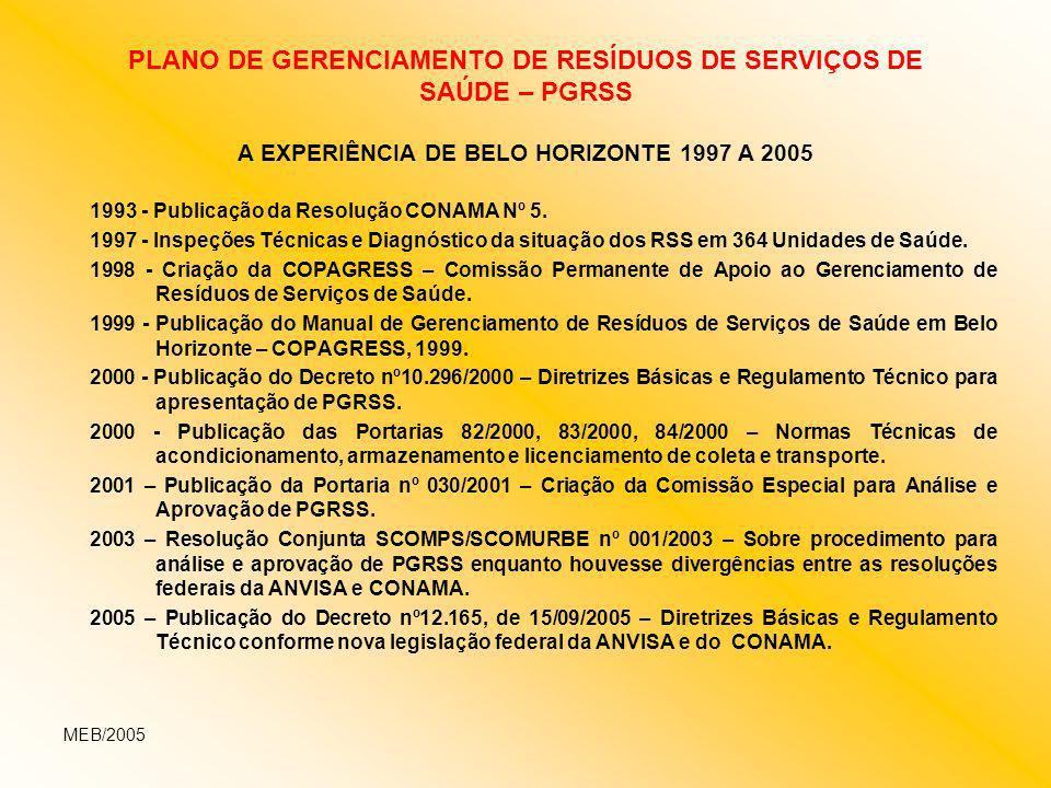 PLANO DE GERENCIAMENTO DE RESÍDUOS DE SERVIÇOS DE SAÚDE – PGRSS A EXPERIÊNCIA DE BELO HORIZONTE 1997 A 2005