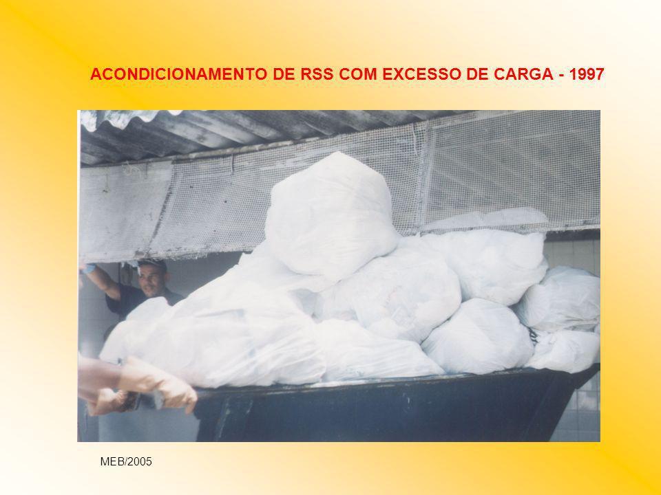 ACONDICIONAMENTO DE RSS COM EXCESSO DE CARGA - 1997