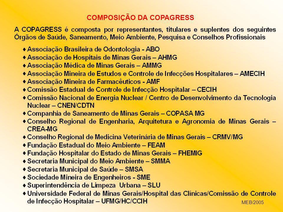 COMPOSIÇÃO DA COPAGRESS