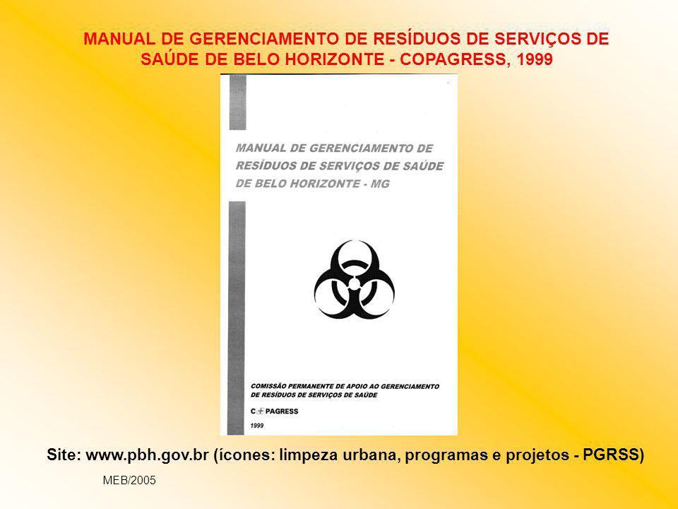 MANUAL DE GERENCIAMENTO DE RESÍDUOS DE SERVIÇOS DE SAÚDE DE BELO HORIZONTE - COPAGRESS, 1999