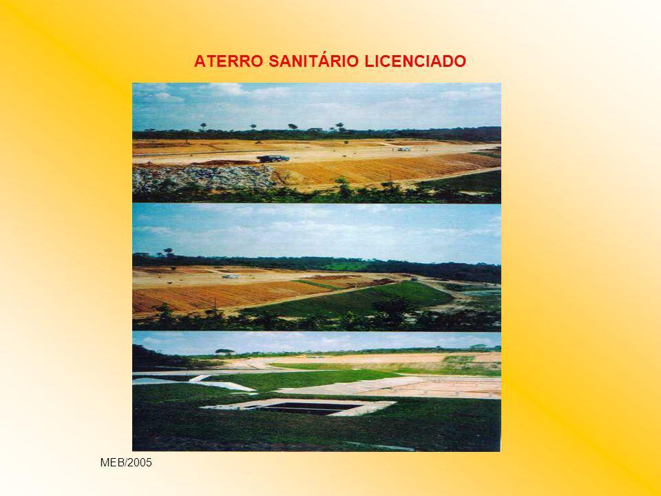 ATERRO SANITÁRIO LICENCIADO