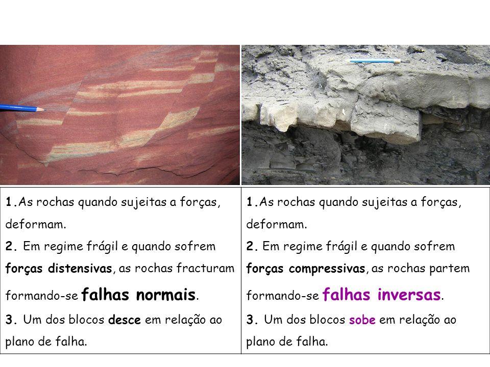 1.As rochas quando sujeitas a forças, deformam.