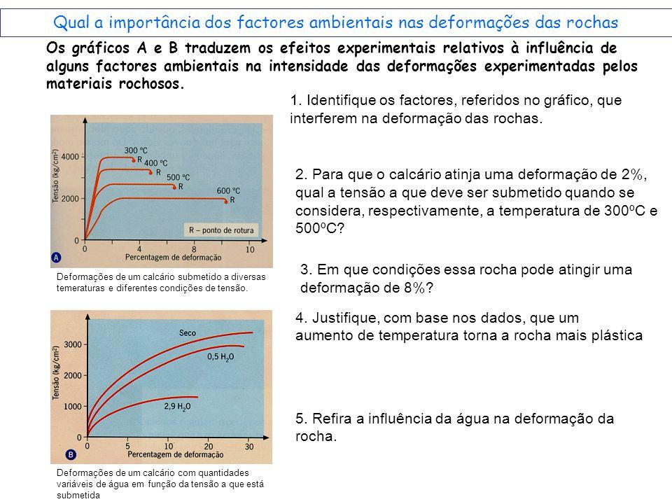 Qual a importância dos factores ambientais nas deformações das rochas