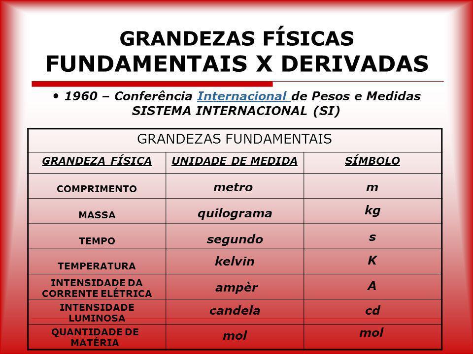 GRANDEZAS FÍSICAS FUNDAMENTAIS X DERIVADAS