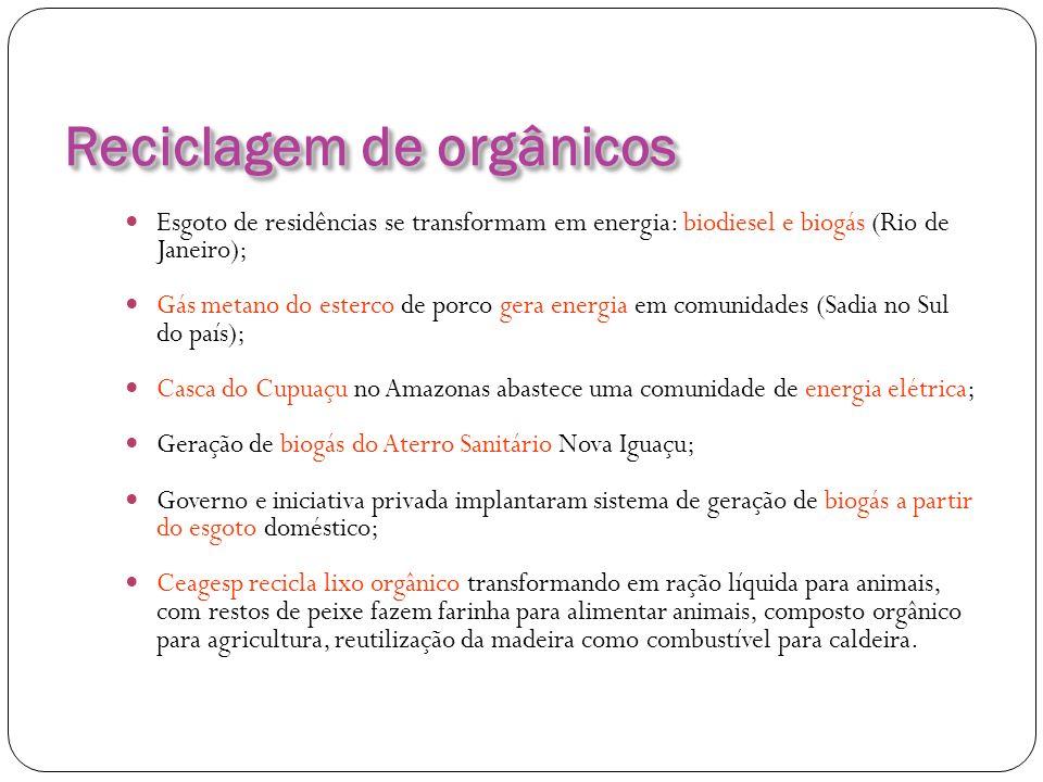 Reciclagem de orgânicos