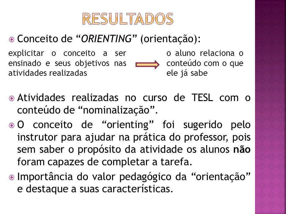 Resultados Conceito de ORIENTING (orientação):