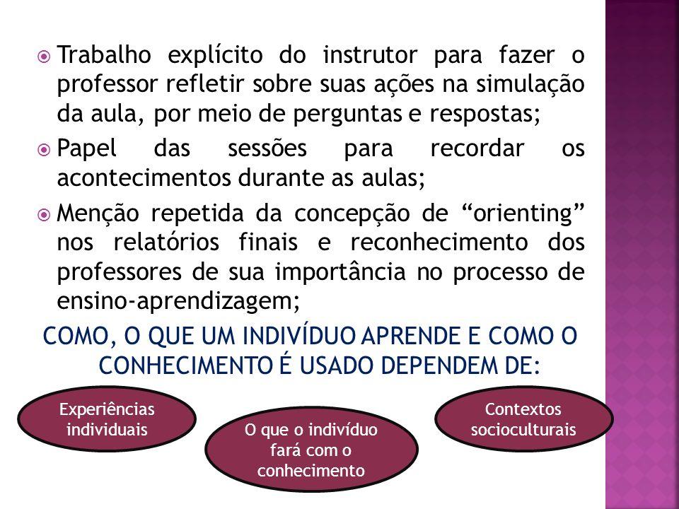 Papel das sessões para recordar os acontecimentos durante as aulas;
