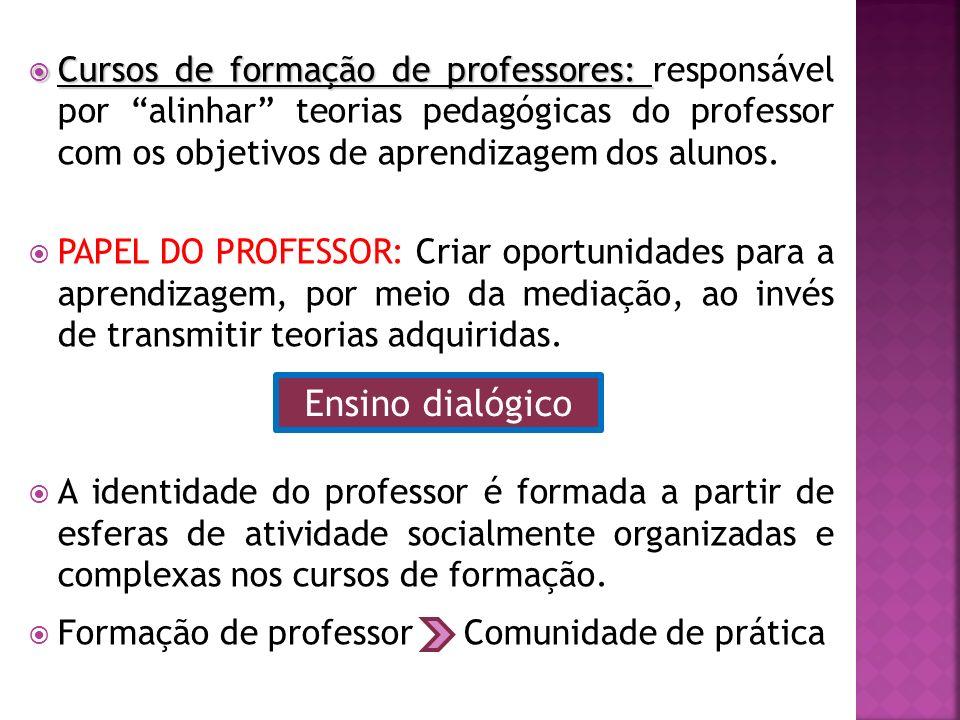 Cursos de formação de professores: responsável por alinhar teorias pedagógicas do professor com os objetivos de aprendizagem dos alunos.