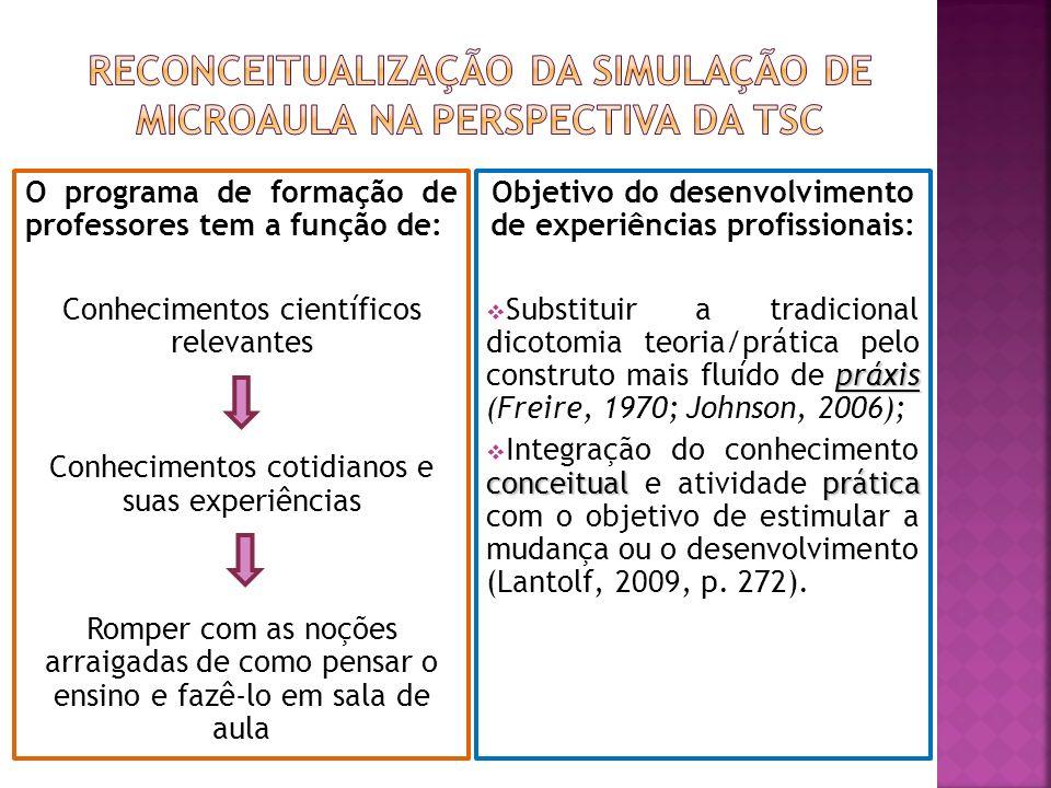 RECONCEITUALIZAÇÃO Da SIMULAÇÃO DE MICROAULA NA PERSPECTIVA DA TSC