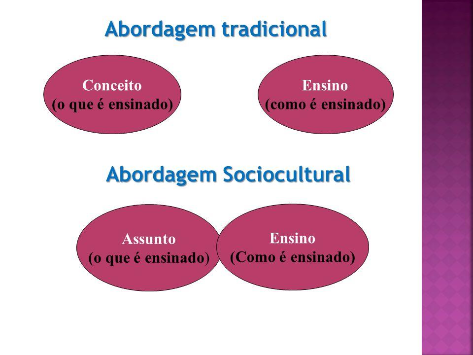 Abordagem tradicional Abordagem Sociocultural