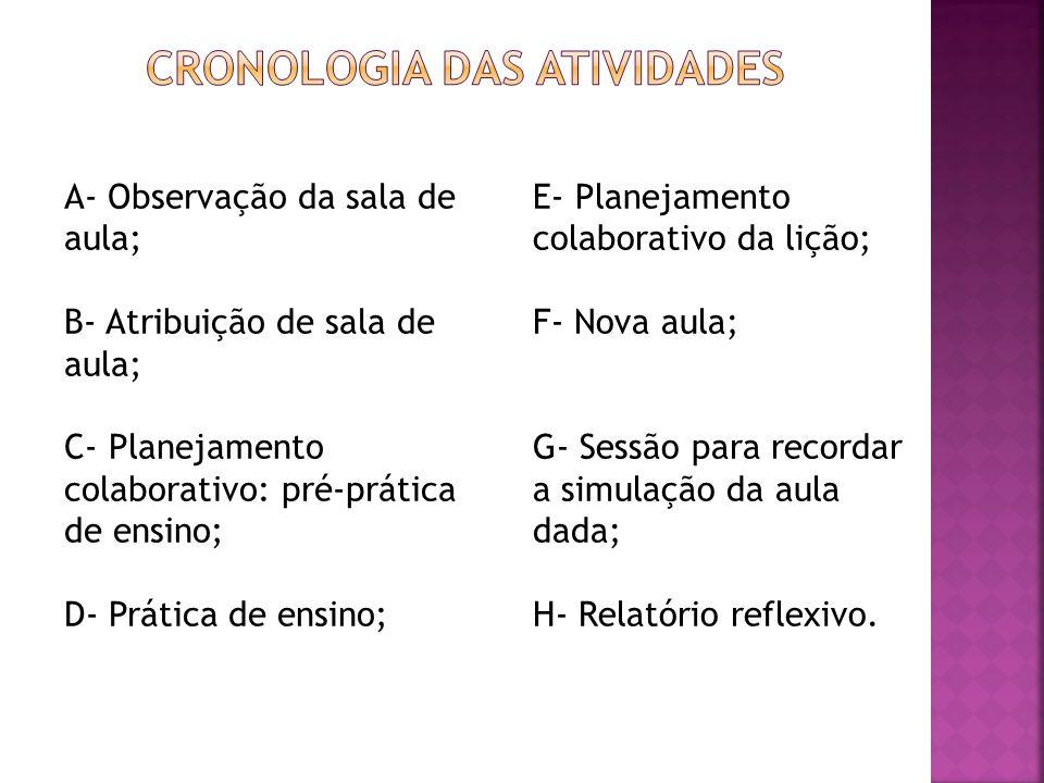 Cronologia das atividades