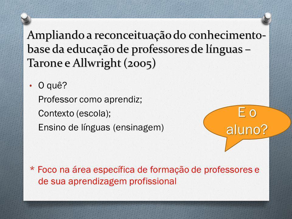 Ampliando a reconceituação do conhecimento-base da educação de professores de línguas – Tarone e Allwright (2005)