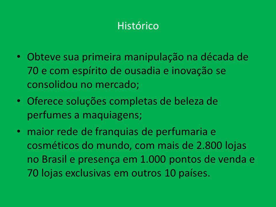 Histórico Obteve sua primeira manipulação na década de 70 e com espírito de ousadia e inovação se consolidou no mercado;
