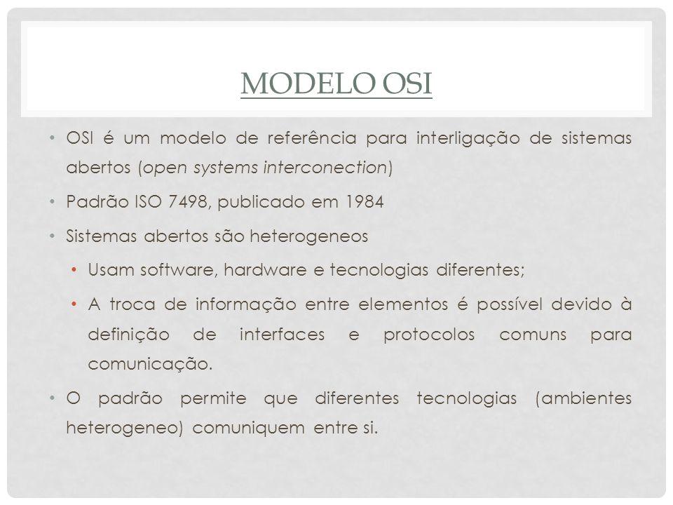 Modelo OSI OSI é um modelo de referência para interligação de sistemas abertos (open systems interconection)