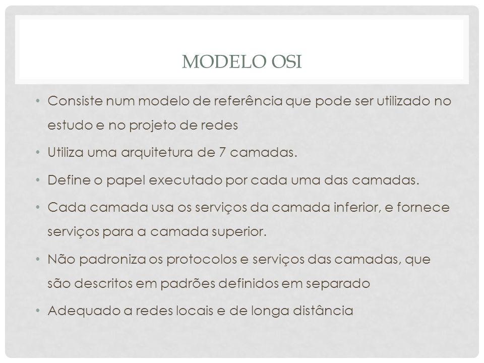 Modelo OSI Consiste num modelo de referência que pode ser utilizado no estudo e no projeto de redes.