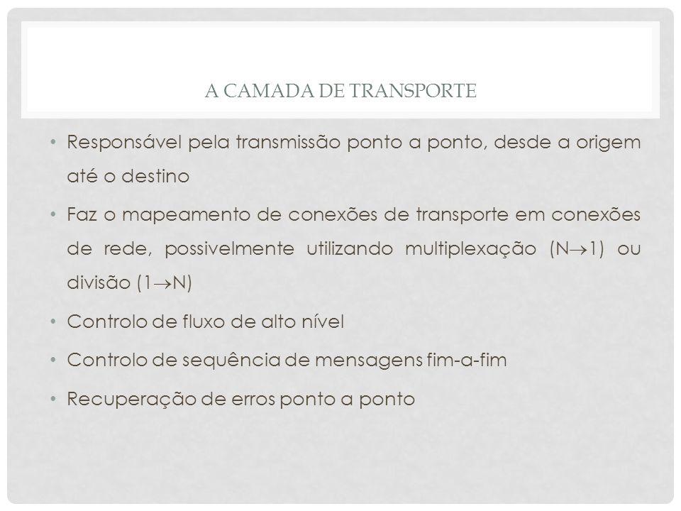 A Camada de Transporte Responsável pela transmissão ponto a ponto, desde a origem até o destino.