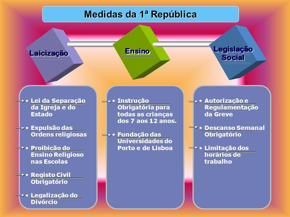 Medidas da 1ª República Legislação Ensino Laicização Social