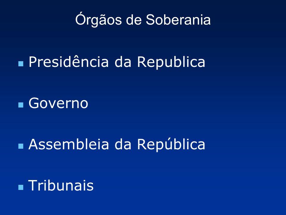 Órgãos de Soberania Presidência da Republica Governo Assembleia da República Tribunais