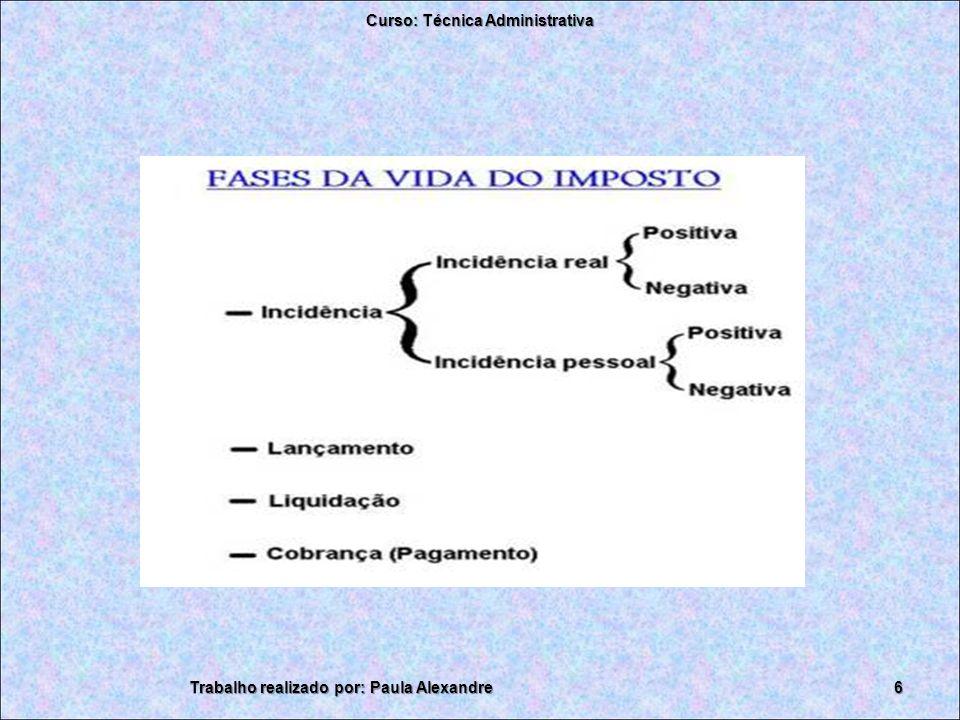 Curso: Técnica Administrativa Trabalho realizado por: Paula Alexandre