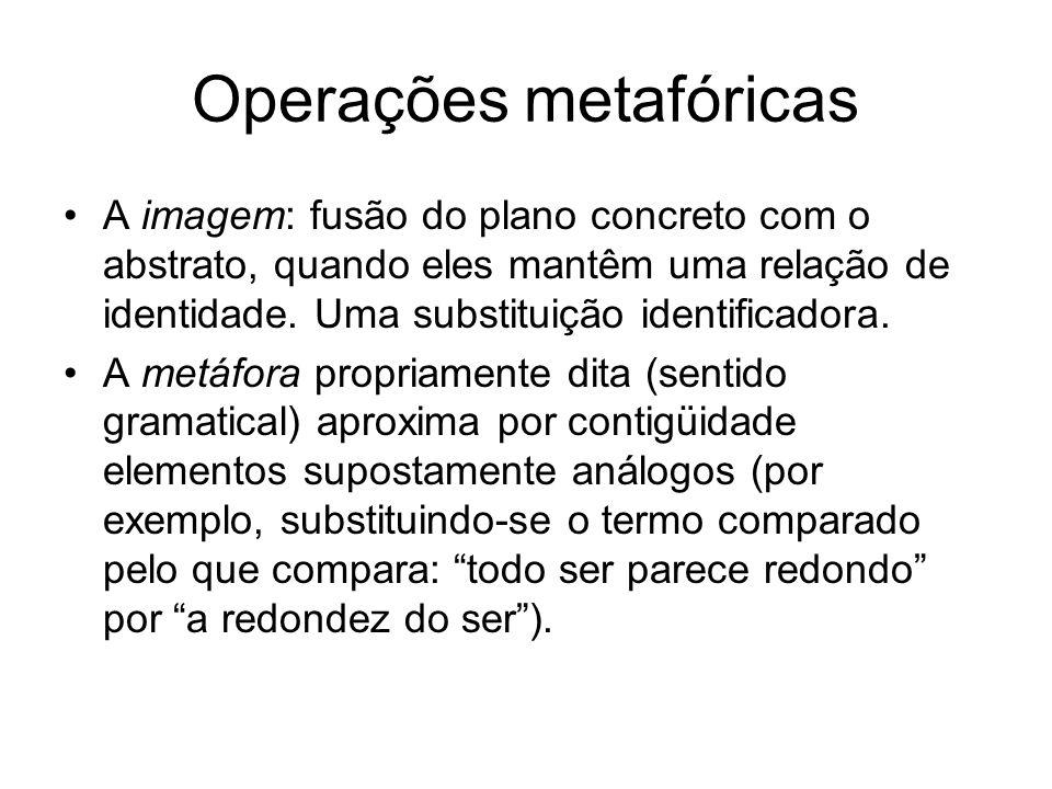 Operações metafóricas