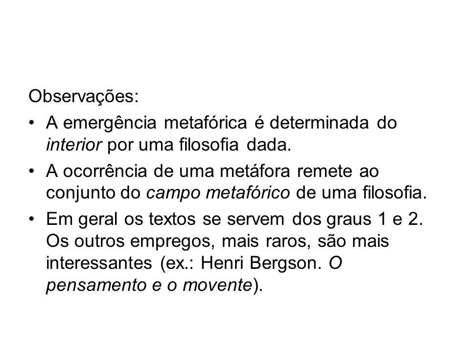 Observações: A emergência metafórica é determinada do interior por uma filosofia dada.
