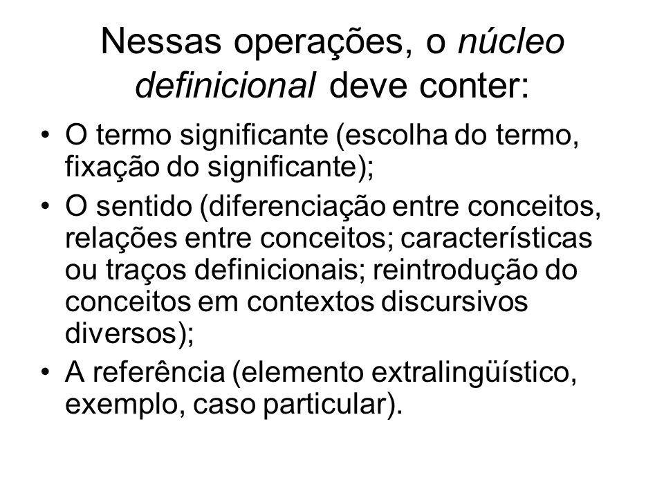 Nessas operações, o núcleo definicional deve conter: