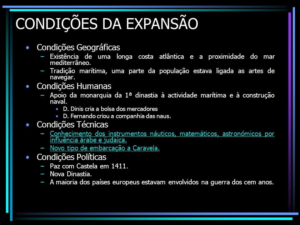 CONDIÇÕES DA EXPANSÃO Condições Geográficas Condições Humanas