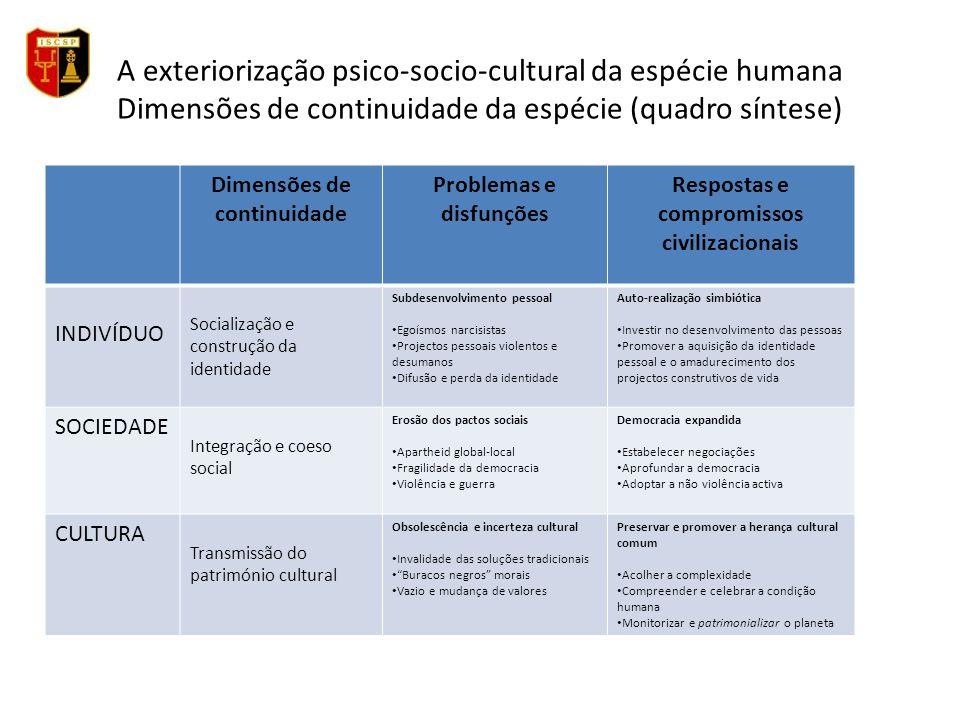A exteriorização psico-socio-cultural da espécie humana Dimensões de continuidade da espécie (quadro síntese)