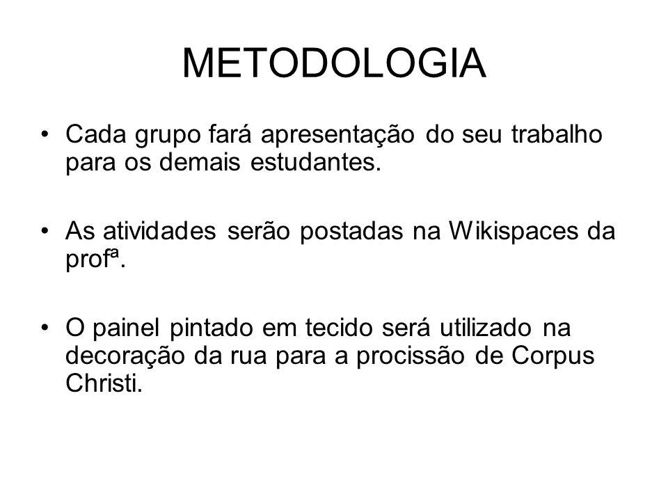 METODOLOGIA Cada grupo fará apresentação do seu trabalho para os demais estudantes. As atividades serão postadas na Wikispaces da profª.