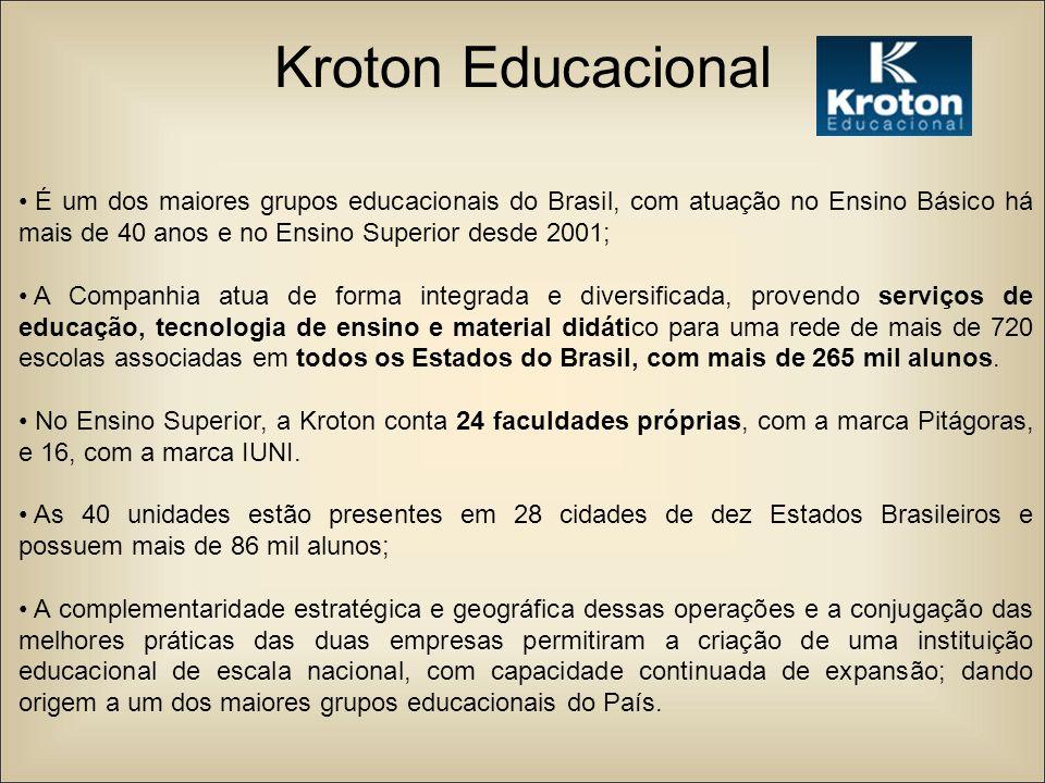 Kroton Educacional É um dos maiores grupos educacionais do Brasil, com atuação no Ensino Básico há mais de 40 anos e no Ensino Superior desde 2001;