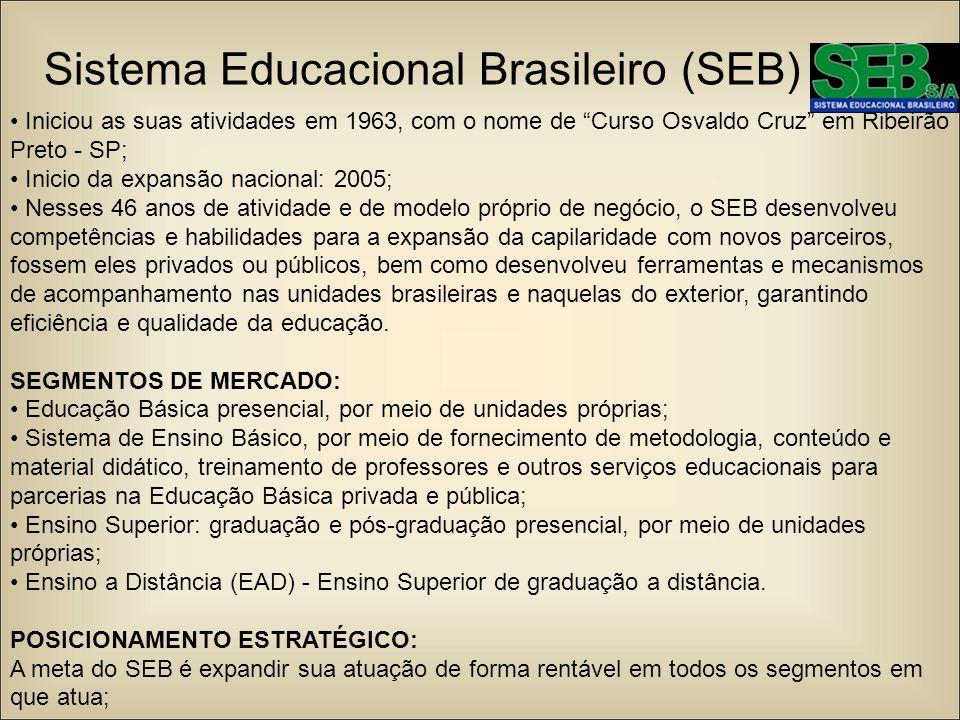 Sistema Educacional Brasileiro (SEB)