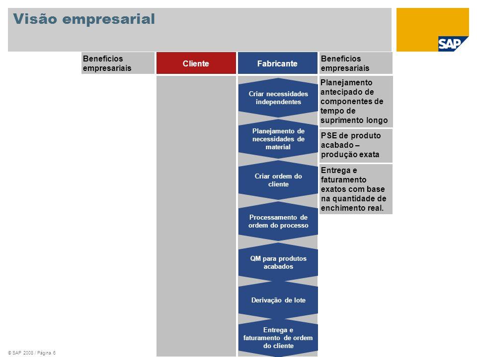 Visão empresarial Benefícios empresariais Cliente Fabricante