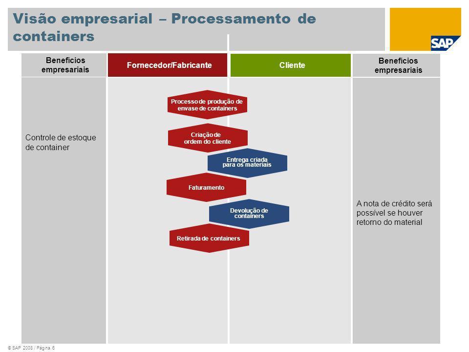 Visão empresarial – Processamento de containers