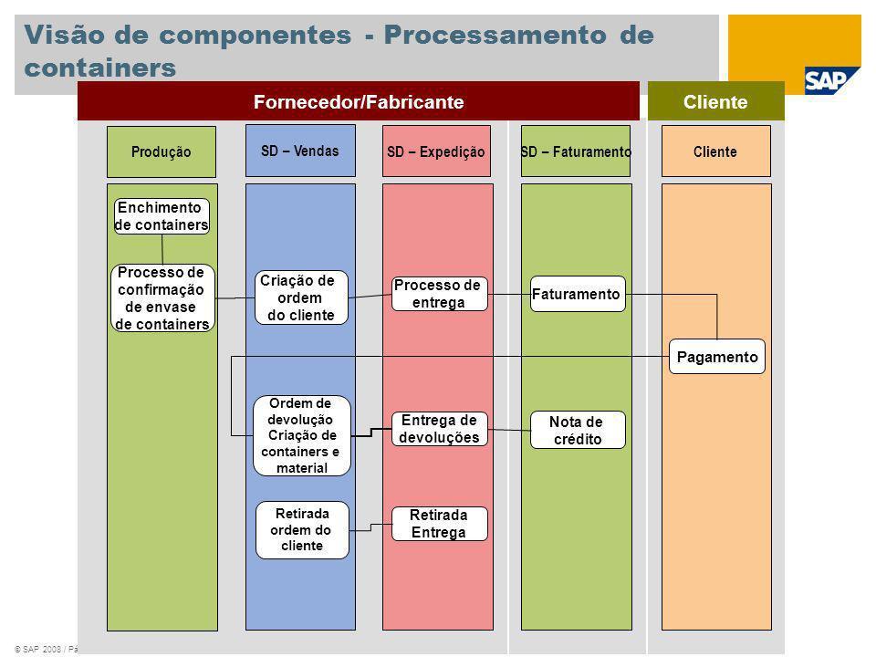 Visão de componentes - Processamento de containers
