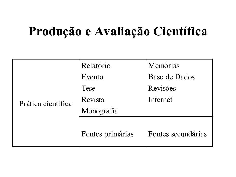 Produção e Avaliação Científica
