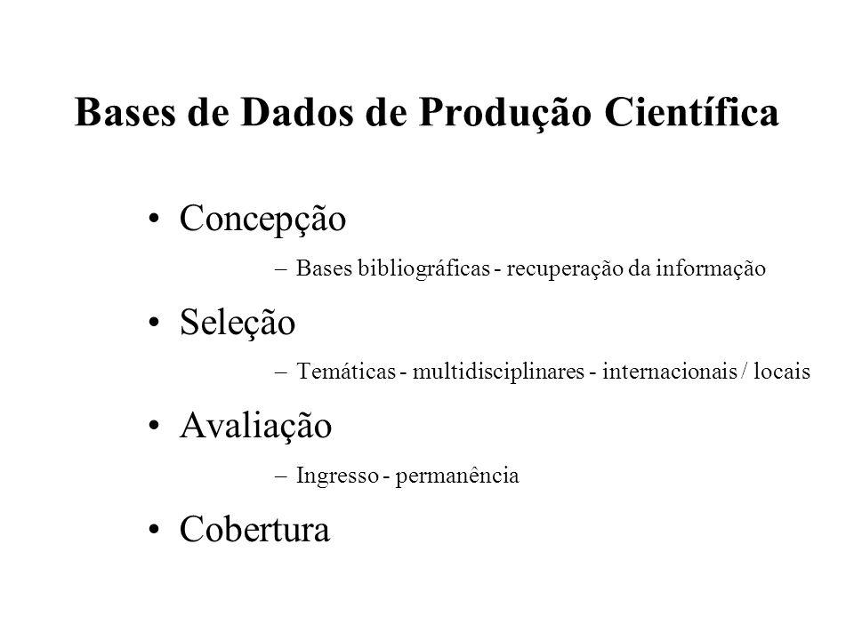 Bases de Dados de Produção Científica