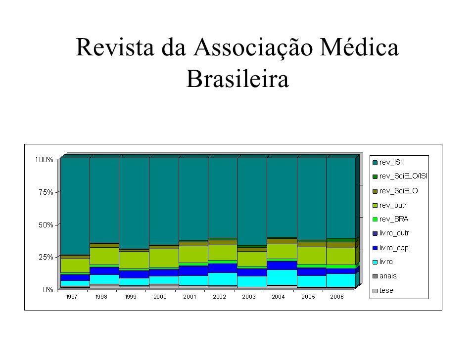 Revista da Associação Médica Brasileira