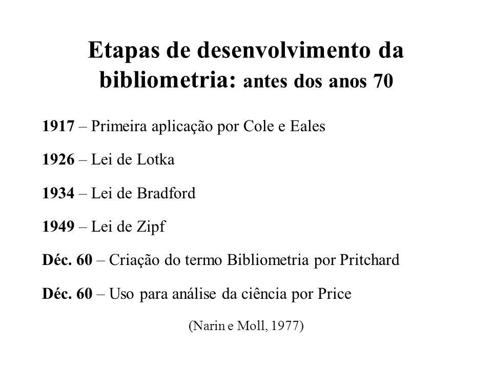 Etapas de desenvolvimento da bibliometria: antes dos anos 70