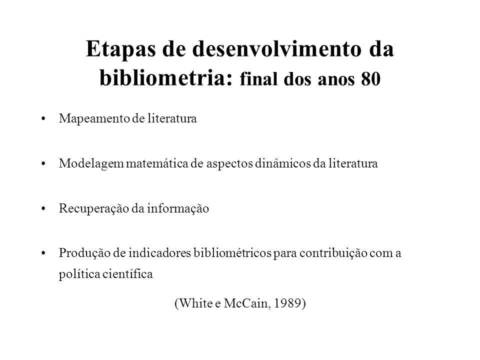 Etapas de desenvolvimento da bibliometria: final dos anos 80
