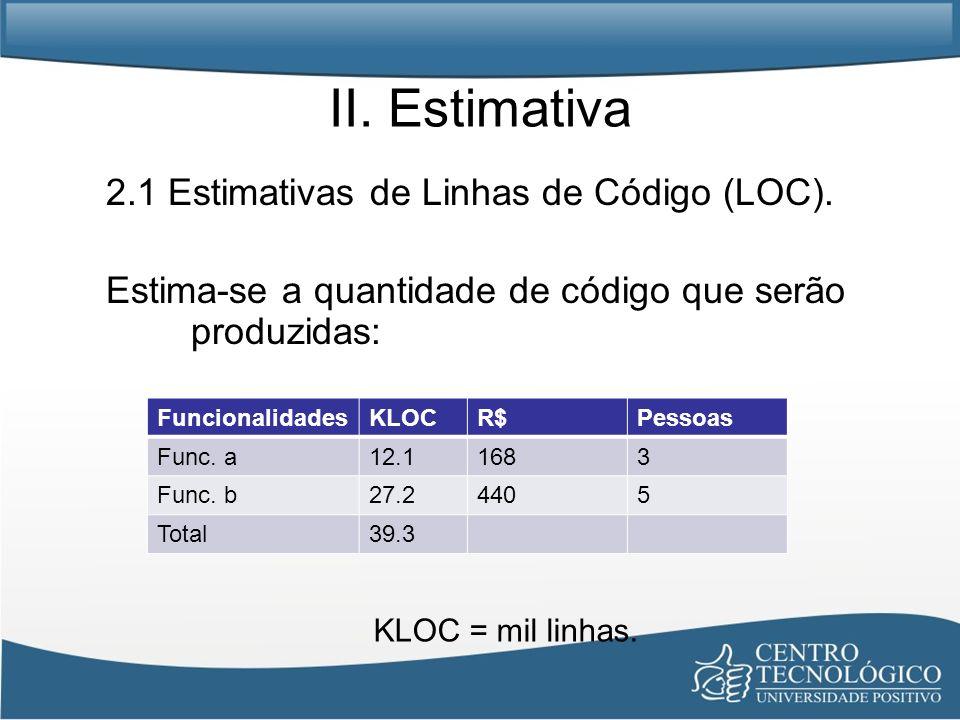 II. Estimativa 2.1 Estimativas de Linhas de Código (LOC).