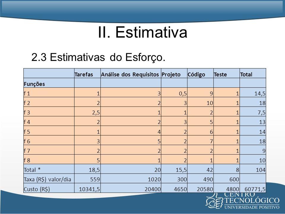 II. Estimativa 2.3 Estimativas do Esforço. Tarefas