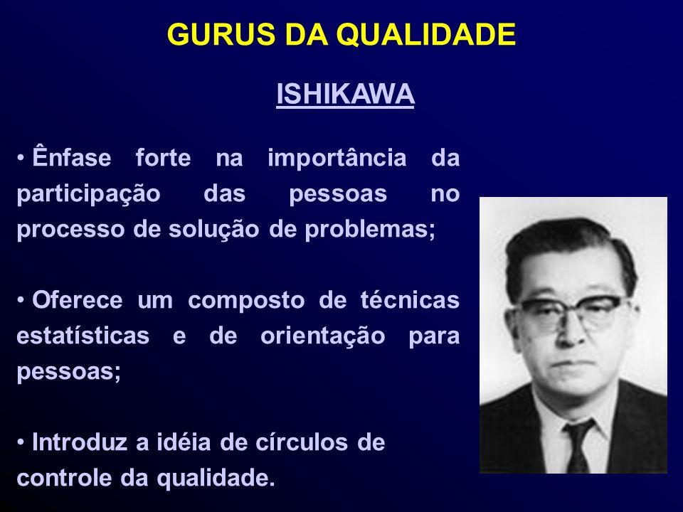 GURUS DA QUALIDADE ISHIKAWA