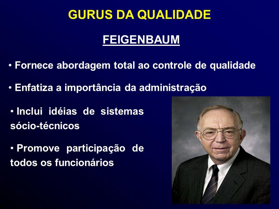 GURUS DA QUALIDADE FEIGENBAUM